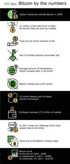bitcoin trading sites bitcoin mining ipad - bitcoin exchange