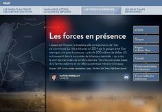 Les soldats au front, les habitants en fuite - La Presse+