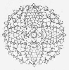 Patterns and motifs: Album motives