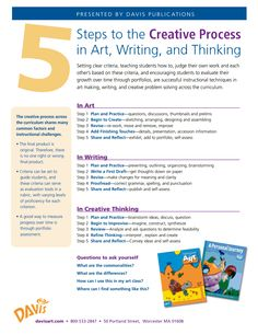 5 steps to the creative process http://www.pinterest.com/search/pins/?q=creative%20process #albertobokos