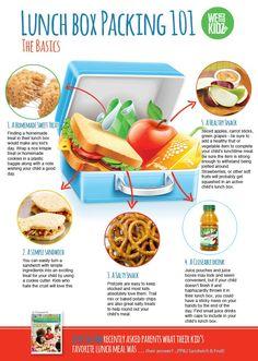 kids lunch ideas - Google Search
