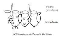 Il Chiacchierino di Antonella De Nittis: Schema campanella