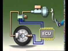 ABS Brake Systems  and Components - YouTube