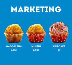 Marketing. #humor #risa #graciosas #chistosas #divertidas