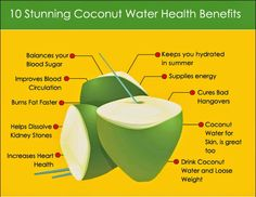 This Is What Happens To Your Body When You Drink Coconut Water | RiseEarth