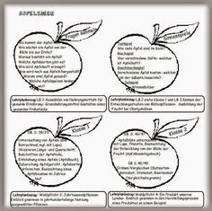 112 best Apfel images on Pinterest in 2018 | Apples, Day care and ...