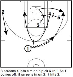 Dallas Mavericks Rub 4