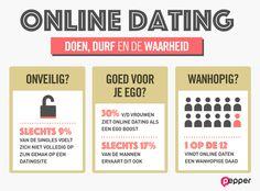 14 jaar oude dating ideeën