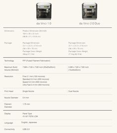 da vinci 1.0 and 2.0 3D printer comparison