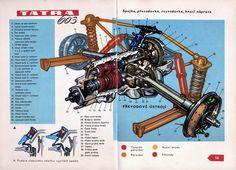 tatra 603 Bus, Motor Company, Vintage Posters, Cool Photos, Photo Galleries, Trucks, Car Stuff, Hot Rods, Tech