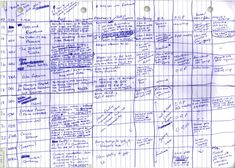 J.K. Rowling's spreadsheet plan for Harry Potter and the Order of the Phoenix.