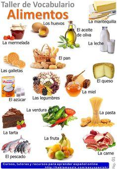 Food in Spanish -Alimentos- Spanish vocabulary - Learning Spanish Learning Spanish For Kids, Spanish Teaching Resources, Spanish Activities, Spanish Language Learning, Learning Italian, Spanish Grammar, Spanish Vocabulary, Spanish English, Spanish Words