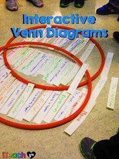 Interactive Venn Dia
