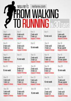 From Walking to Running in 30 Days #runnin #fitness #newyearnewyou - Alexandra Riecke-Gonzales - Google+