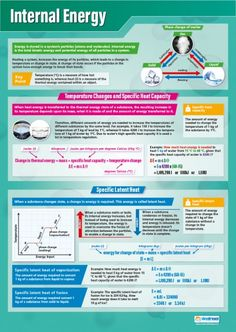 Our Internal Energy Poster is part of our Science series. This important and informative poster offers a comprehensive outline of temperature changes, specific heat capacity, and specific latent heat. Physics Revision, Gcse Physics, Mathematics, Physics 101, Physics Courses, Physics Concepts, Science Lessons, Teaching Science, Teaching Resources