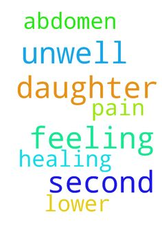 Lord. My second daughter is feeling unwell.  She has - Lord. My second daughter is feeling unwell. She has lower abdomen pain. Pray for Lord healing. In Jesus name Amen Posted at: https://prayerrequest.com/t/FMW #pray #prayer #request #prayerrequest
