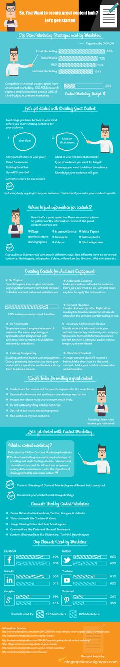 7 Tips for Creating Website Content Your Visitors Will Love #Infographic