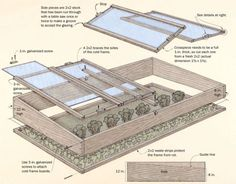 Extend your Growing Season! Build a Simple Cold Frame: This cold frame is a bottomless box topped by glass frames. With the materials list, a detailed plan, and instructions, you'll be able to build your own.