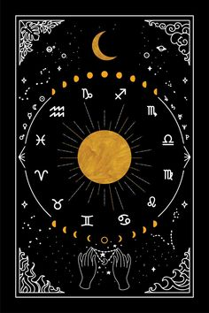 Astrological Print, Zodiac Sign, Witchy Wall Decor