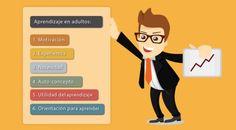 ¿Cómo aprende un adulto y cómo aplicarlo en sus cursos eLearning?
