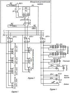 Instalasi hardware plc lampu staircase panel pinterest pryncypova shema ccuart Gallery