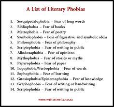 A List of Literary Phobias - Writers Write