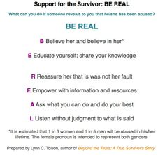 What can you do when someone reveals to you that he/she has been sexually abused? You can BE REAL. From the author of Beyond the Tears: A True Survivor's Story