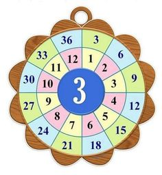multiplication worksheets wheels for kıds Multiplication Worksheets, Kids Math Worksheets, Multiplication Tables, Toddler Color Learning, Math Blocks, Math Crafts, School Labels, Islam For Kids, Animal Crafts For Kids