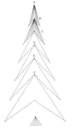 The Latest Trend in Embroidery – Embroidery on Paper - Embroidery Patterns String Art Diy, String Crafts, Diy Crafts, String Art Templates, String Art Patterns, Diy Christmas Cards, Christmas Art, Green Christmas, Embroidery Cards