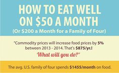 How To Eat Well On $50 A Month