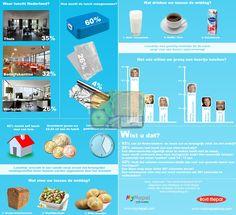 Lees hier de resultaten van het lunchonderzoek van Rosti Mepal: http://rostimepalblog.nl/lunchonderzoek/