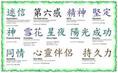 Japanese Symbols Tattoos Tattoo