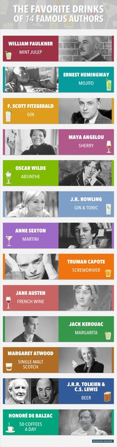 Famous Authors and their Favorite Drinks