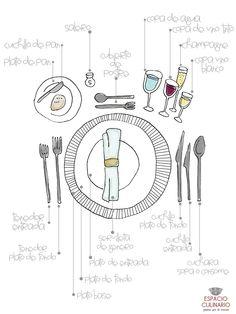 Cómo poner la mesa en Espacio Culinario