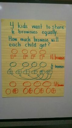 Pose equal share problems to kids and see all of the equivalent fractions  that arise!