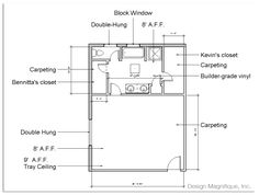 master suite plans | Renovation Crazy: Master Bedroom Suite Plans ...