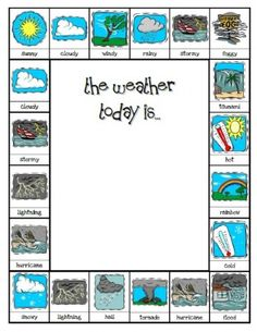 Elementary Weather Poster Bulletin Board Idea