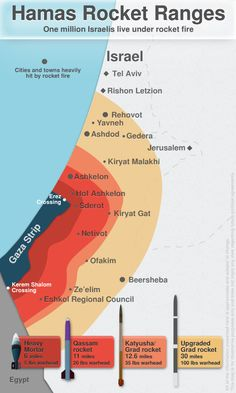 Israel Under Fire: More Than 130 Rockets Fired From Gaza
