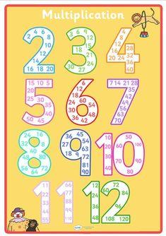 Bilderesultat for klesklyper diy math Math Games, Math Activities, Math Multiplication, Math Math, Kindergarten Graduation, Math Help, Homeschool Math, 2nd Grade Math, Math For Kids