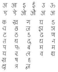 Hindi Sanskrit Hindi Origin Of Hindi Language Details