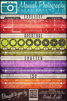 Manual Photography Cheatsheet