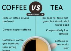 COFFEE OR TEA – Which drink is better for you?