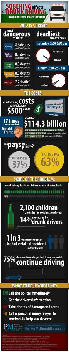 Sobering Effects of Drunk Driving [Infographic] - - Drunk driving is a serious problem that causes thousands of deaths each year, not too mention untold financial, physical and emotional challenges. This infographic outlines just some of the tragic. Drunk Driving Statistics, Driving Teen, Driving Class, Distracted Driving, Dont Drink And Drive, Stop Drinking, Alcohol Content, Addiction Recovery, Under The Influence