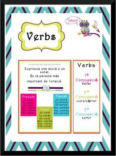 Valencia, Language, School, Primary Classroom, Inference, Writing Activities, Language Arts
