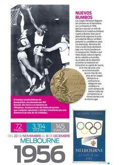 La historia de los Juegos Olímpicos modernos: 1956 MELBOURNE