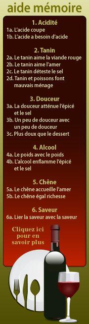 Apportez votre vin Accords mets vins