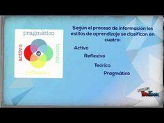 Estilos de aprendizaje - YouTube