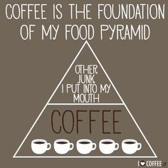 The food pyramid from a coffee lover's view.