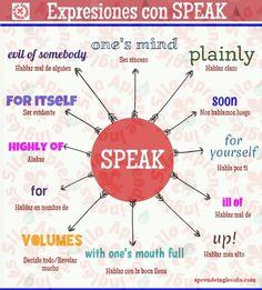 """Vamos a hablar de """"hablar"""" en inglés. Los verbos SPEAK y TALK se traducen al español como """"hablar""""..son de esos verbos que confunden a los hispanohablantes."""