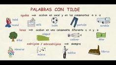 Reglas generales de acentuación en español. Tu escuela de español - YouTube